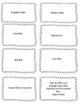 Draw It! Say It!  Math Vocabulary