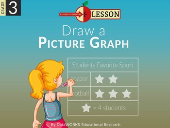 Draw Picture Graphs