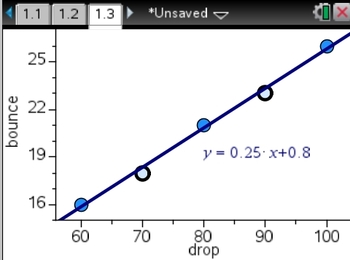 Draw Scatter Plots and Determine the Linear Equation of Best Fit - TI Nspire