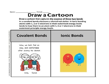 Draw a Cartoon for Ionic and Covalent
