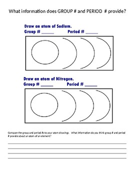 Drawing Atoms to determine Group # and Period #
