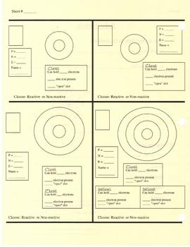 Drawing Bohr Atoms Worksheet( engery levels, elements)