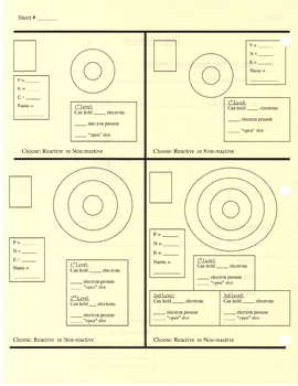 Drawing Bohr Atoms Worksheet( energy levels, elements)