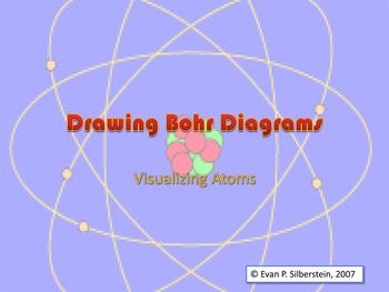 Drawing Bohr Diagrams