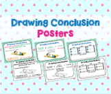 Drawing Conclusion Posters