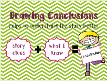 Drawing Conclusions Anchor Chart: Poster & Graphic Organizer