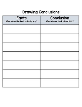 Drawing Conclusions Graphic Organizer