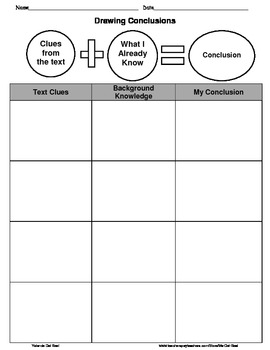 Drawing Conclusions Graphic Organizer Aid (Reading)