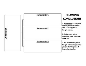 Drawing Conclusions Graphic Organizer / Chart
