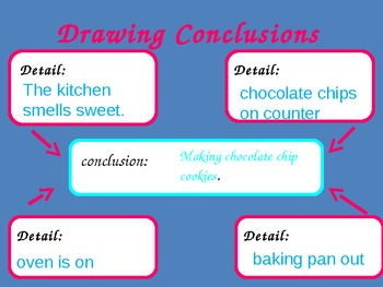 Drawing Conclusions Interactive Powerpoint And Introductory Lesson