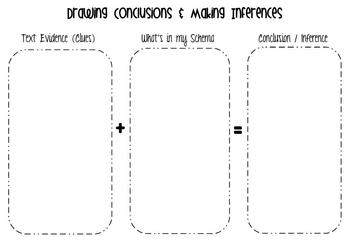 Inference Graphic Organizer: Squares | ELL | Pinterest | Inference ...
