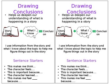 Drawing Conclusions Mini Anchor Chart