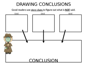 Drawing Conclusions Mini Interactive Notebook Page