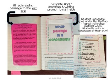 Drawing Conclusions Reading Comprehension Interactive Notebook