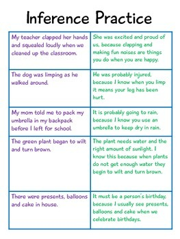 Drawing Conclusions Task Cards & Inference Mini-Lesson Resource BUNDLE