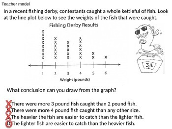 Drawing Conclusions from Graphs- line plot, bar graph, circle graph, line graph