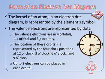 Drawing Electron Dot Diagrams