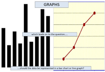 Drawing GRAPHS (Scientific skills)