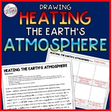 Drawing Heating the Earth's Atmosphere