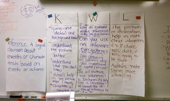 Drawing Inferences Citing Textual Evidence