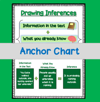 Drawing Inferences in Fiction/Literature: 8 Passages with MC Questions!