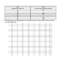 Drawing & Interpreting Graphs