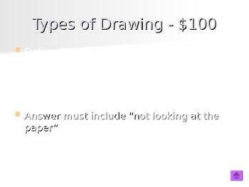 Drawing Jeopardy