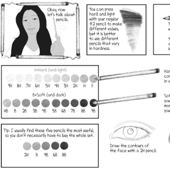 drawing materials guide pencil hardness and kneaded erasers tpt