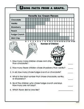 Drawing Picture Graphs and Bar Graphs (CCSS 3.MD.B.3)