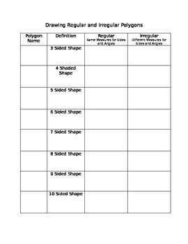 Drawing Regular and Irregular Polygons Worksheet