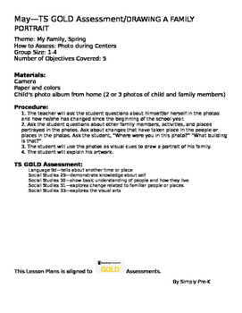 Drawing a Family Portrait Teaching Strategies GOLD® Aligned Lesson Plan