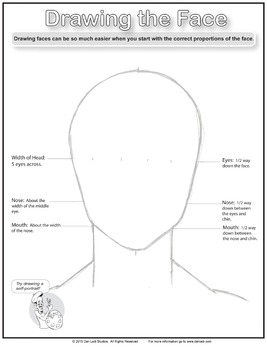 Drawing the Face: Proportions