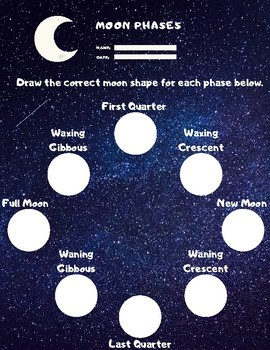 Drawing the Moon Phases