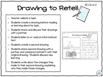 Drawing to Retell- FREE Writing and Comprehension Strategy
