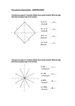 Drawing with functions - FREE