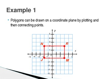 Drawings on a Coordinate Plane Lesson PowerPoint
