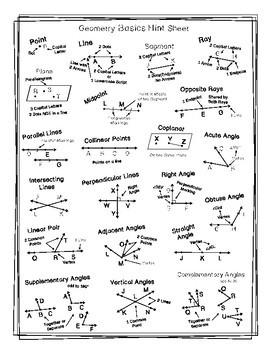Drawometry - Geometry Basics