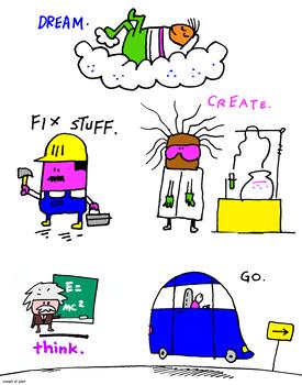 Dream, Fix Stuff, Create, Think, & Go Poster