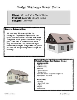 Dream Home: Utilizing Money, Area, Perimeter, and Conversion