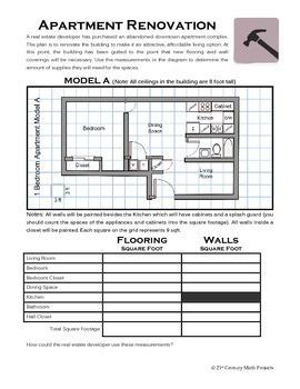 Dream House -- Integrated Area, Perimeter & Scale STEM Project