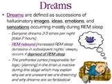 Dreams PowerPoint