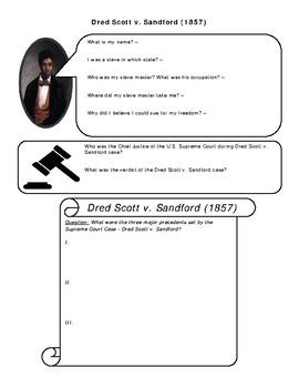 Dred Scott v. Sandford Supreme Court Case