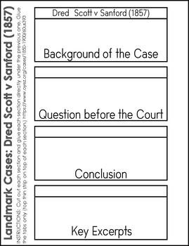 Dred Scott v Sanford & Plessy v Ferguson Interactive Notes Pages