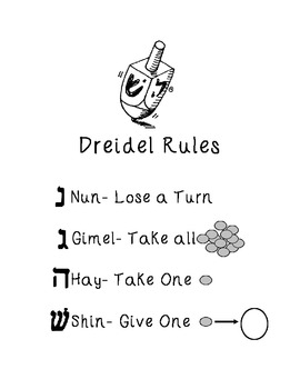 photograph about Dreidel Rules Printable titled Dreidel Laws with Photos