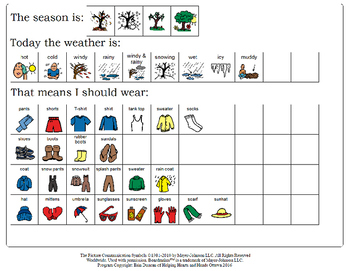 Dressing for the Weather Activity Board