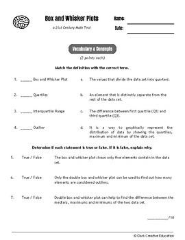 Drive Instruction - Box & Whisker Plots - EDITABLE Slides, Notes & Tests+++