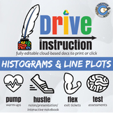 Drive Instruction - Histogram & Line Plots - EDITABLE Slides, Notes & Tests+++