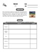 Drive Instruction - Percent - EDITABLE Warm-Ups, Slides, Notes & Tests +++