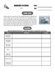 Drive Instruction - Quadratic Functions - EDITABLE Slides, Notes & Tests+++