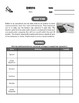 Drive Instruction - Systems of Equations - EDITABLE Slides, Notes & Tests+++